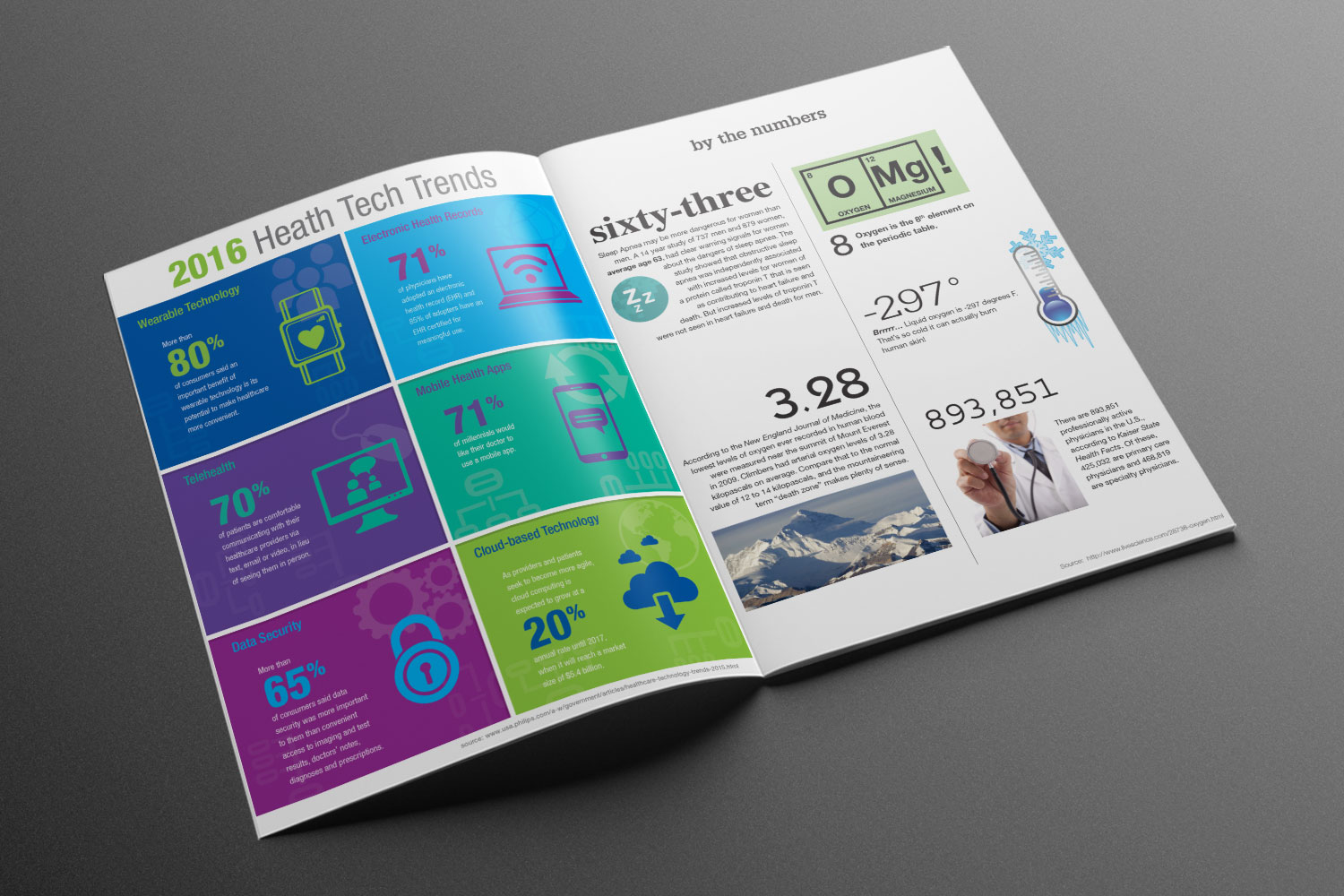 Infographic design and illustration